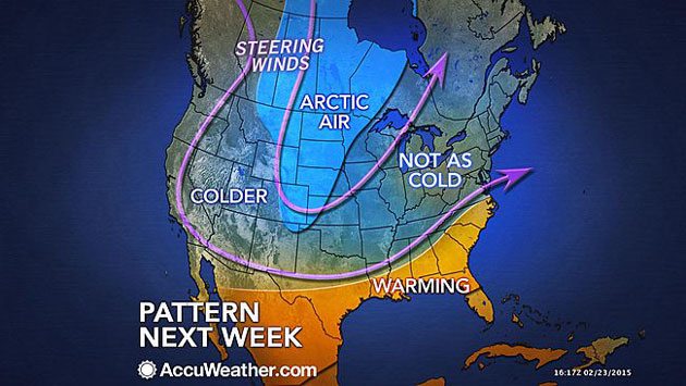 AccuWeather: Extreme Temperatures to Ease Up Next Week; Cold in Northeast Should Be Much Less Severe