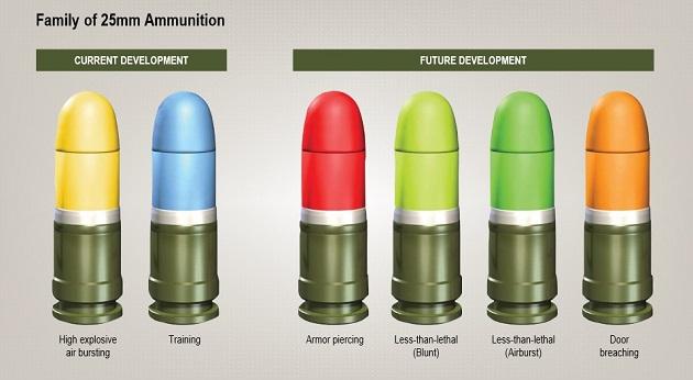 XM25-shells