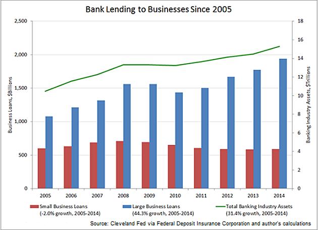 lending2008