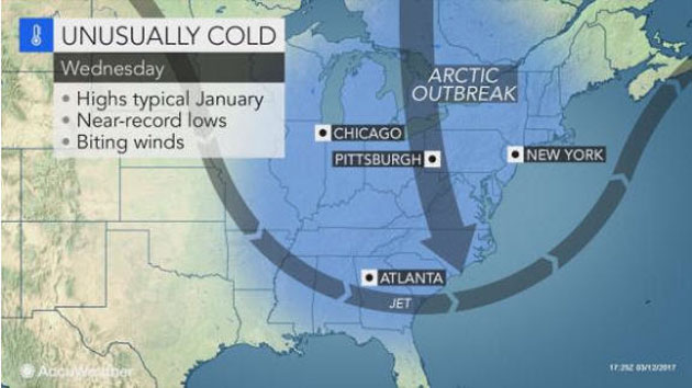 AccuWeather: Bitter Cold to Grip Eastern US After Major Nor'easter; Temperatures Expected in Lower, Middle 20s